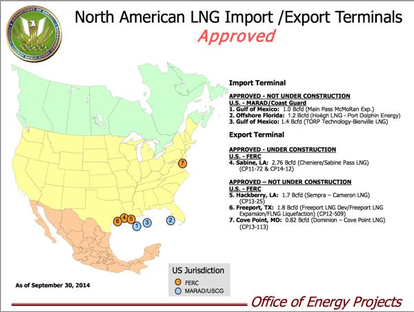 WolfeNotes com » Federal OK of Cove Point LNG Export A Disaster For