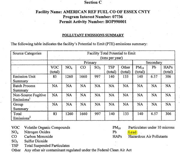 Source: NJ DEP air permit