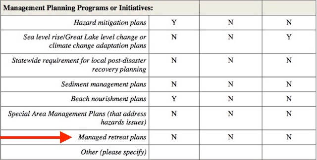 "Source: NJ DEP ""Section 309 Coastal Assessment and Strategy: 2016-20220"""